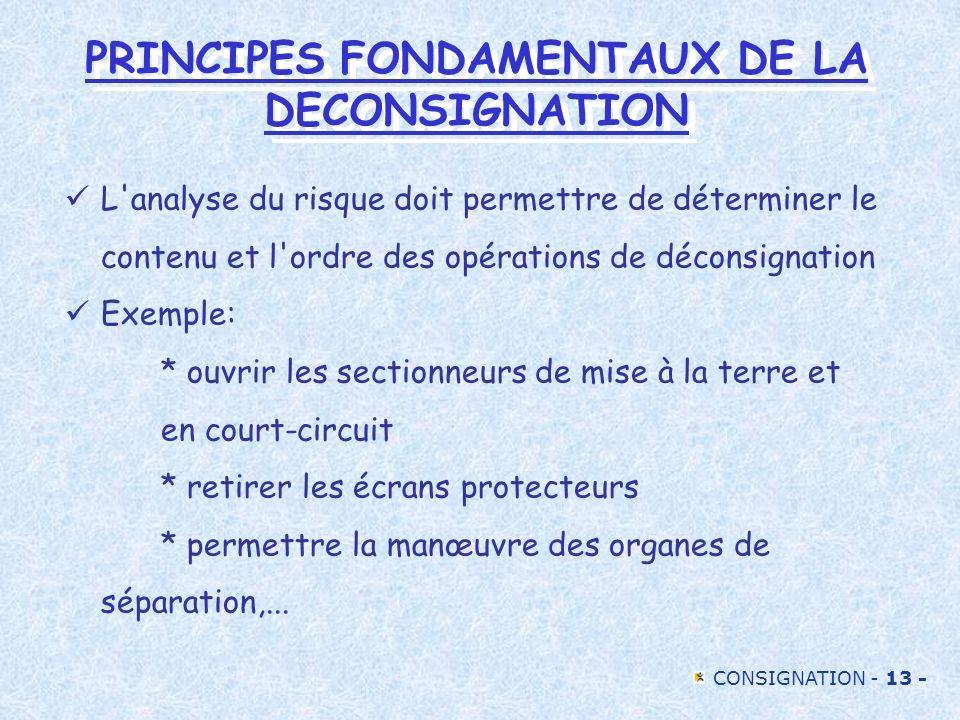 CONSIGNATION - 13 - PRINCIPES FONDAMENTAUX DE LA DECONSIGNATION L'analyse du risque doit permettre de déterminer le contenu et l'ordre des opérations