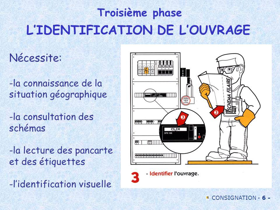 CONSIGNATION - 6 - Troisième phase LIDENTIFICATION DE LOUVRAGE Nécessite: -la connaissance de la situation géographique -la consultation des schémas -