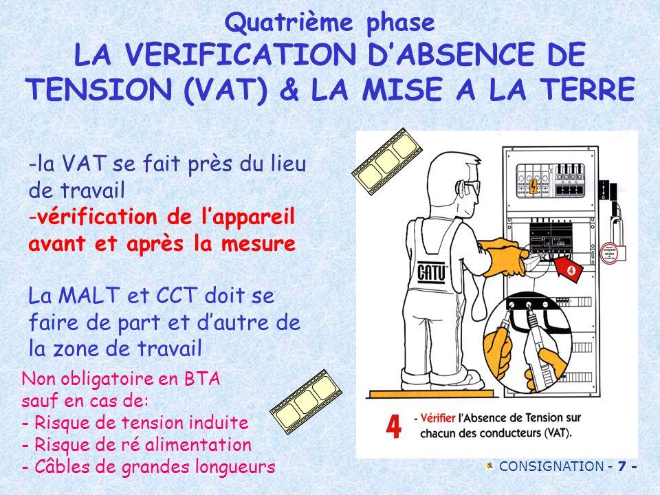 CONSIGNATION - 7 - Quatrième phase LA VERIFICATION DABSENCE DE TENSION (VAT) & LA MISE A LA TERRE -la VAT se fait près du lieu de travail -vérificatio