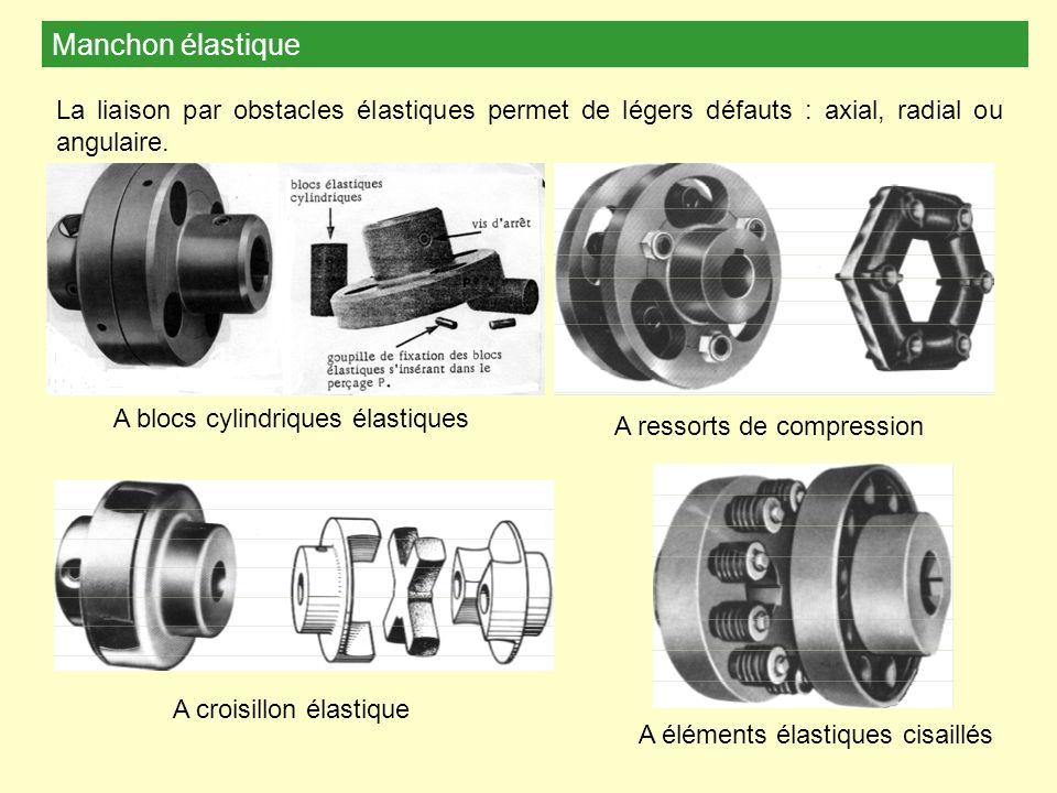 Manchon élastique La liaison par obstacles élastiques permet de légers défauts : axial, radial ou angulaire. A croisillon élastique A éléments élastiq
