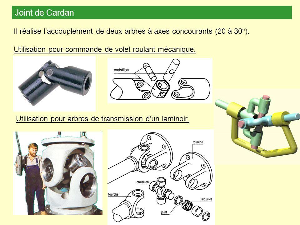 Joint de Cardan Il réalise laccouplement de deux arbres à axes concourants (20 à 30°). Utilisation pour commande de volet roulant mécanique. Utilisati