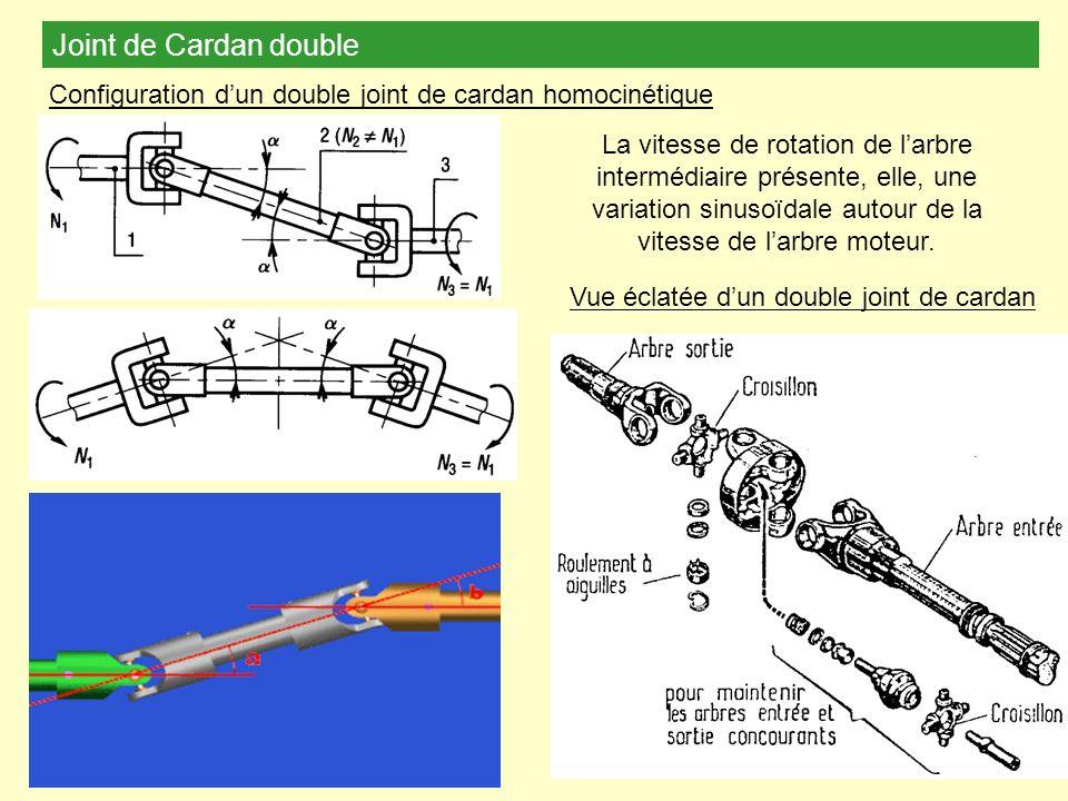 Joint de Cardan double Vue éclatée dun double joint de cardan Configuration dun double joint de cardan homocinétique La vitesse de rotation de larbre
