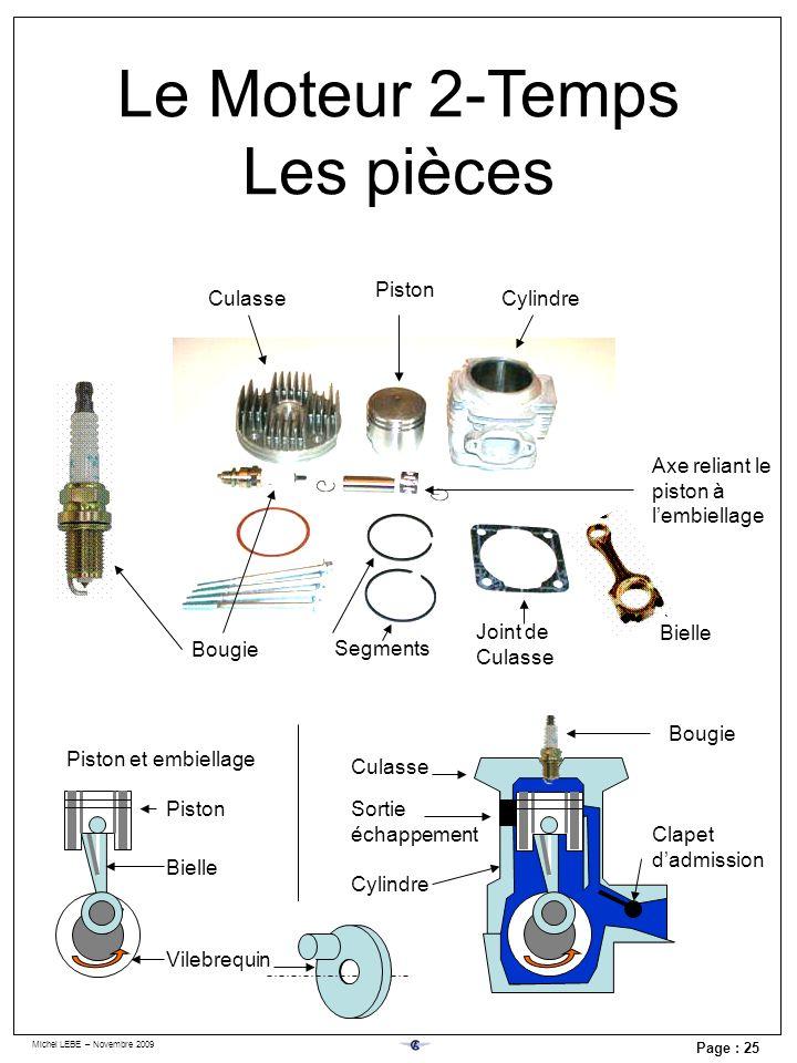 Michel LEBE – Novembre 2009 Page : 25 Le Moteur 2-Temps Les pièces Bougie Culasse Segments Joint de Culasse Cylindre Piston Axe reliant le piston à le