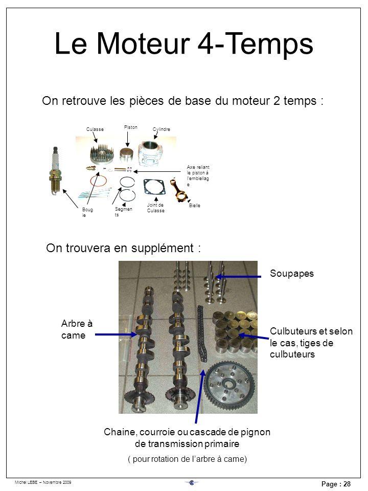 Michel LEBE – Novembre 2009 Page : 28 Le Moteur 4-Temps On retrouve les pièces de base du moteur 2 temps : Boug ie Culasse Segmen ts Joint de Culasse