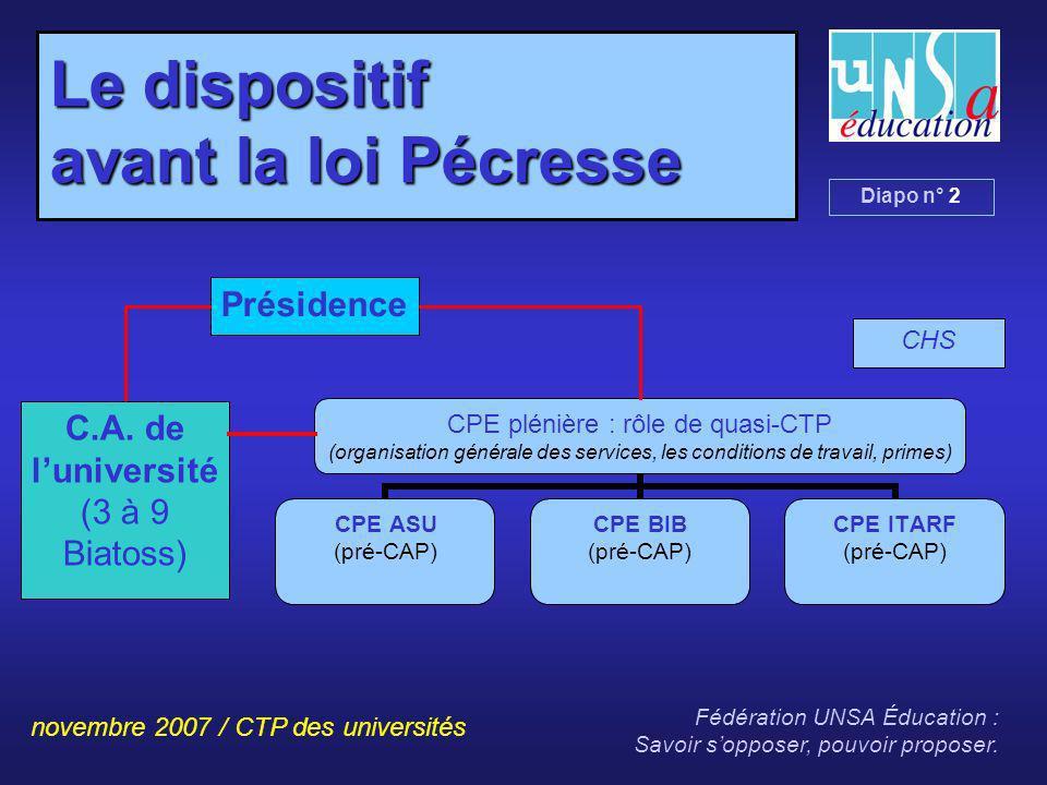 novembre 2007 / CTP des universités Fédération UNSA Éducation : Savoir sopposer, pouvoir proposer.
