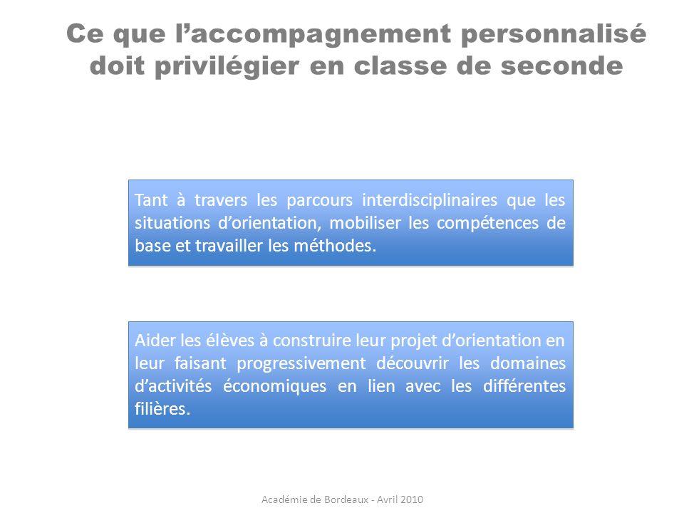 Ce que laccompagnement personnalisé doit privilégier en classe de seconde Tant à travers les parcours interdisciplinaires que les situations dorientat