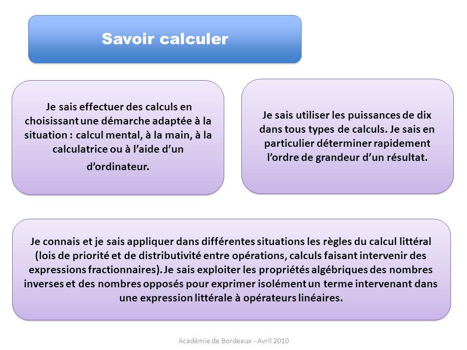 Savoir calculer Je connais et je sais appliquer dans différentes situations les règles du calcul littéral (lois de priorité et de distributivité entre