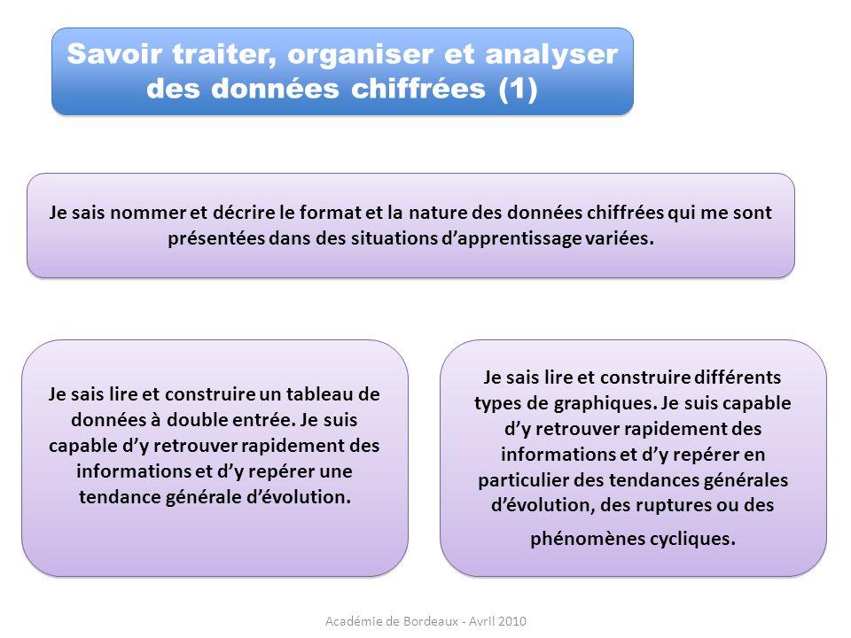 Savoir traiter, organiser et analyser des données chiffrées (1) Je sais nommer et décrire le format et la nature des données chiffrées qui me sont pré