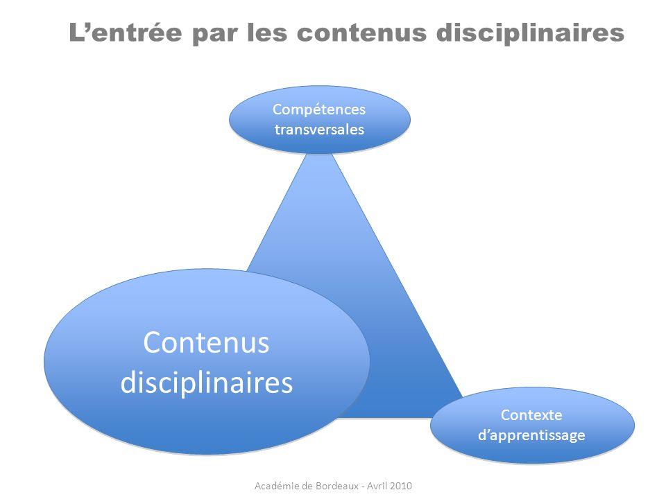 Lentrée par les contenus disciplinaires Contexte dapprentissage Contenus disciplinaires Compétences transversales Compétences transversales Académie d