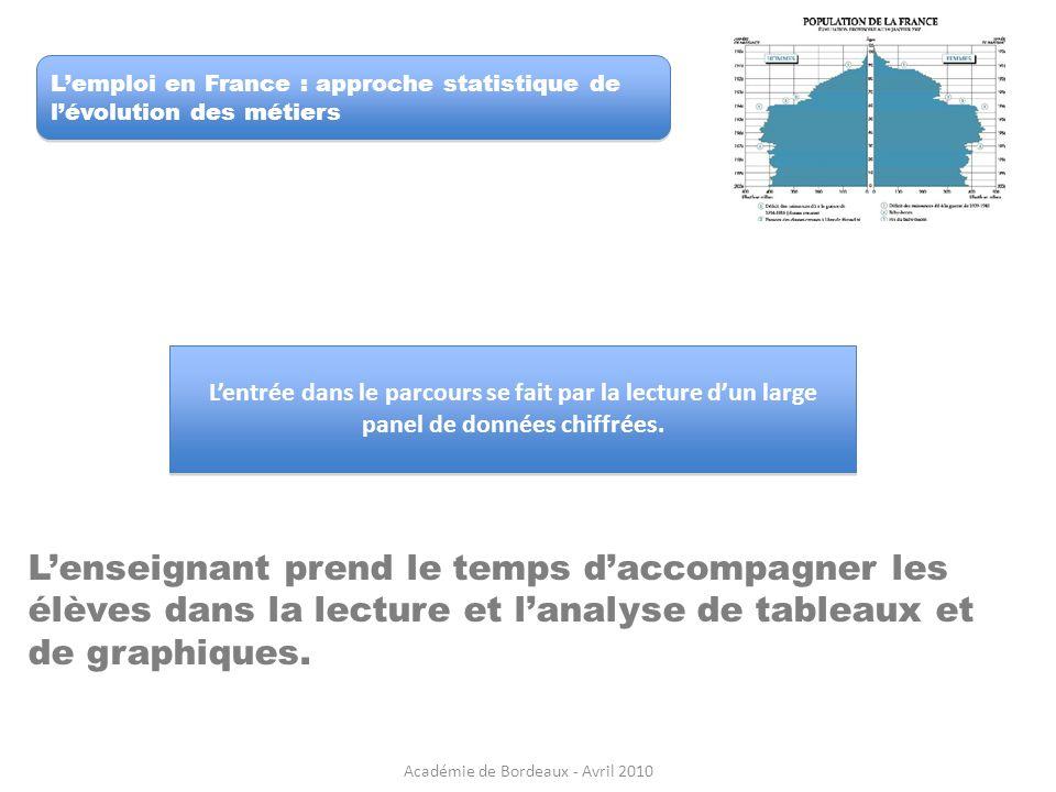 Lemploi en France : approche statistique de lévolution des métiers Lentrée dans le parcours se fait par la lecture dun large panel de données chiffrée