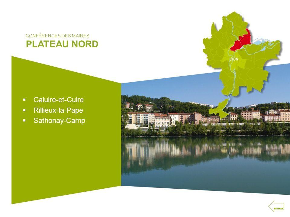 CONFÉRENCES DES MAIRES PLATEAU NORD Caluire-et-Cuire Rillieux-la-Pape Sathonay-Camp