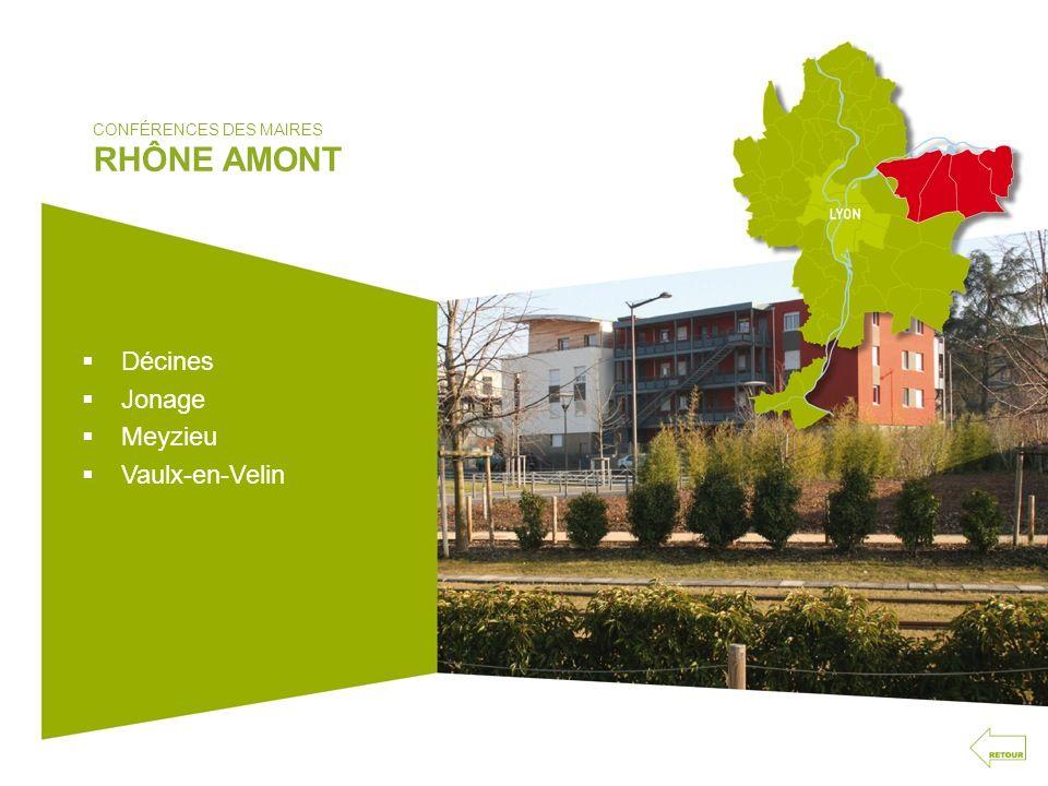 CONFÉRENCES DES MAIRES RHÔNE AMONT Décines Jonage Meyzieu Vaulx-en-Velin