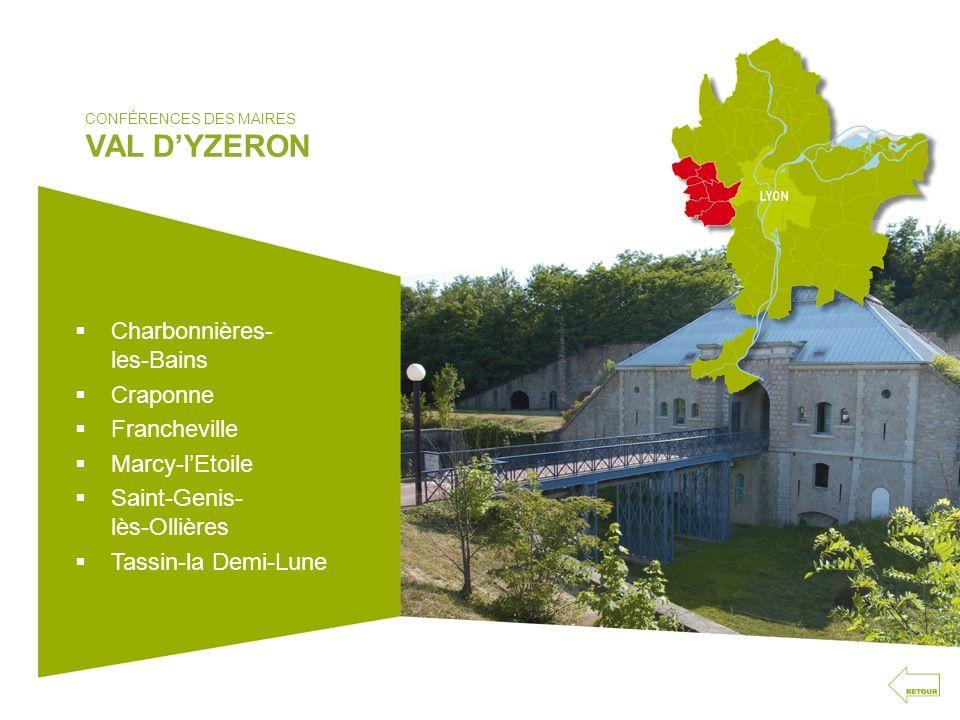 CONFÉRENCES DES MAIRES VAL DYZERON Charbonnières- les-Bains Craponne Francheville Marcy-lEtoile Saint-Genis- lès-Ollières Tassin-la Demi-Lune