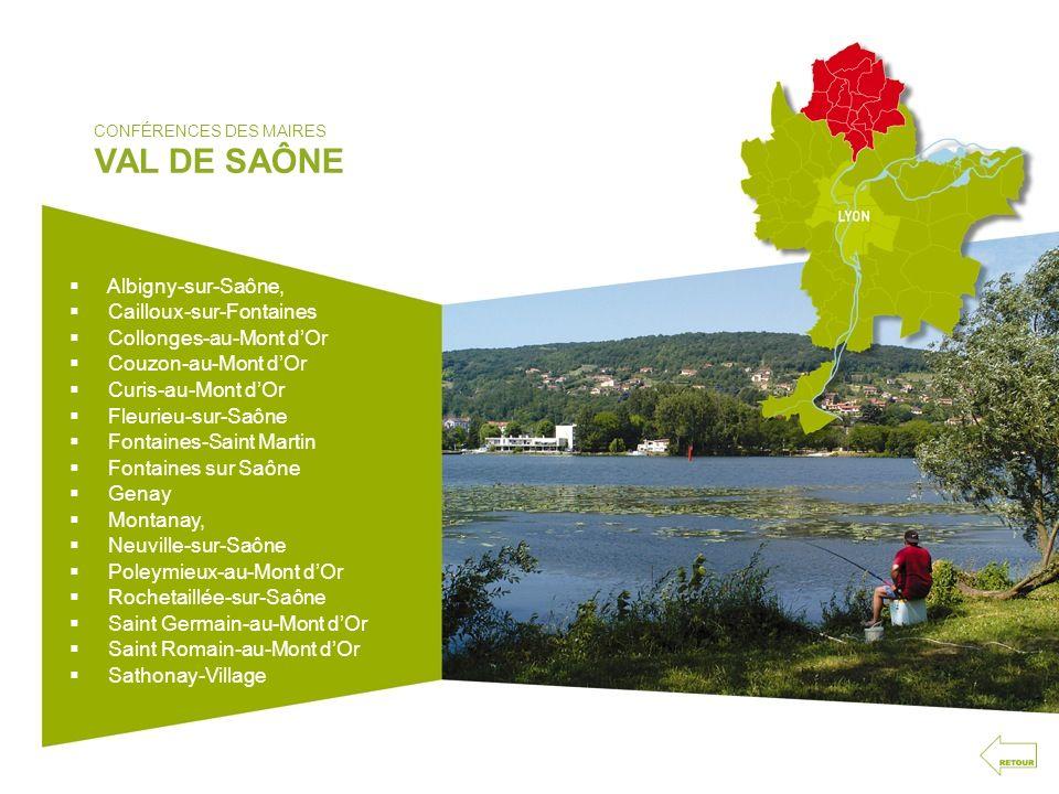 CONFÉRENCES DES MAIRES VAL DE SAÔNE Albigny-sur-Saône, Cailloux-sur-Fontaines Collonges-au-Mont dOr Couzon-au-Mont dOr Curis-au-Mont dOr Fleurieu-sur-