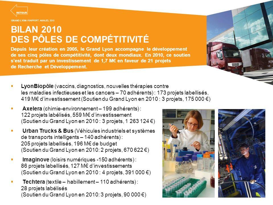 BILAN 2010 DES PÔLES DE COMPÉTITIVITÉ Depuis leur création en 2005, le Grand Lyon accompagne le développement de ses cinq pôles de compétitivité, dont