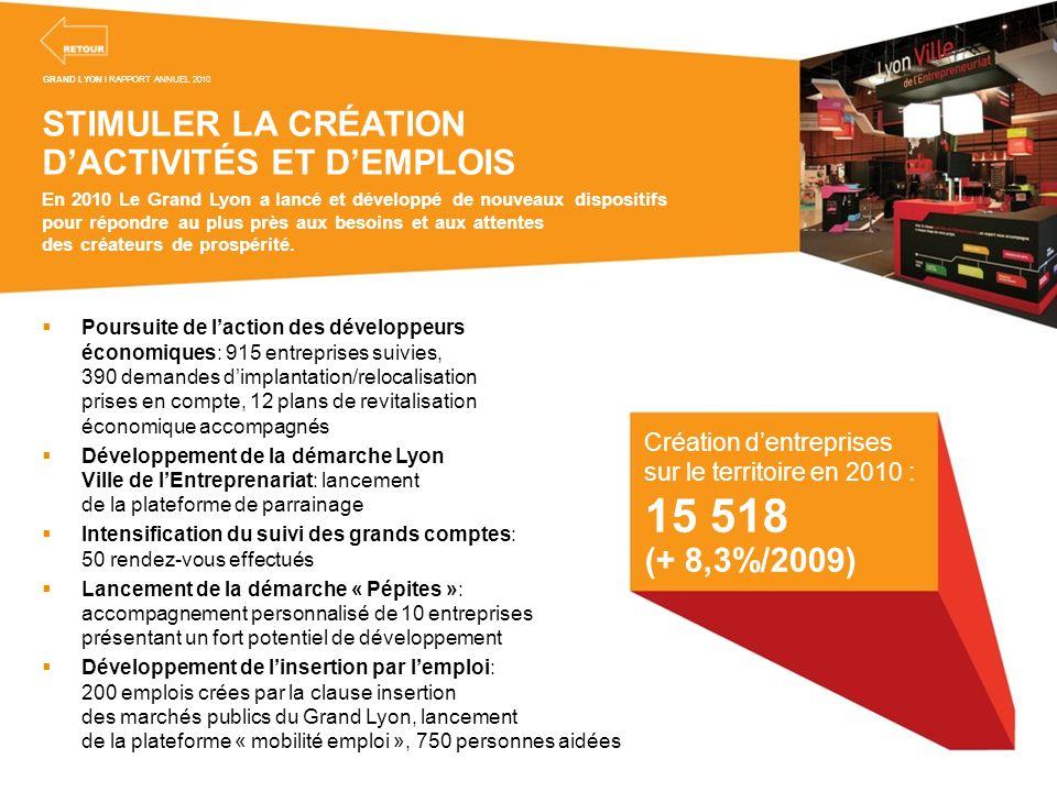 En 2010 Le Grand Lyon a lancé et développé de nouveaux dispositifs pour répondre au plus près aux besoins et aux attentes des créateurs de prospérité.