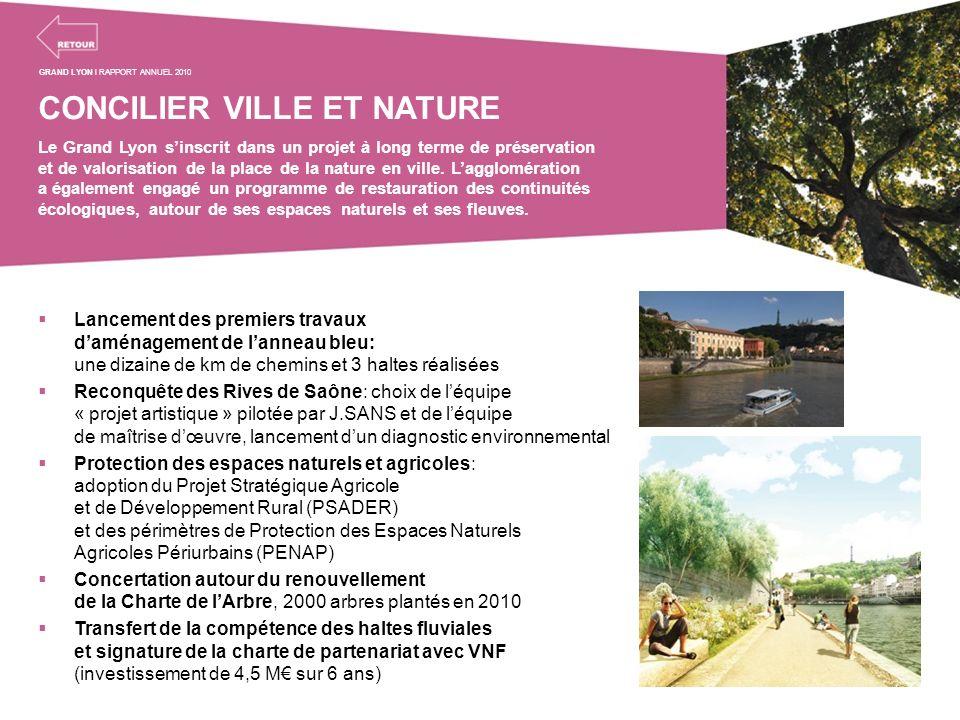 CONCILIER VILLE ET NATURE Le Grand Lyon sinscrit dans un projet à long terme de préservation et de valorisation de la place de la nature en ville. Lag