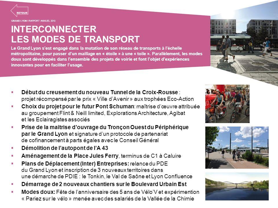 INTERCONNECTER LES MODES DE TRANSPORT Le Grand Lyon sest engagé dans la mutation de son réseau de transports à léchelle métropolitaine, pour passer du