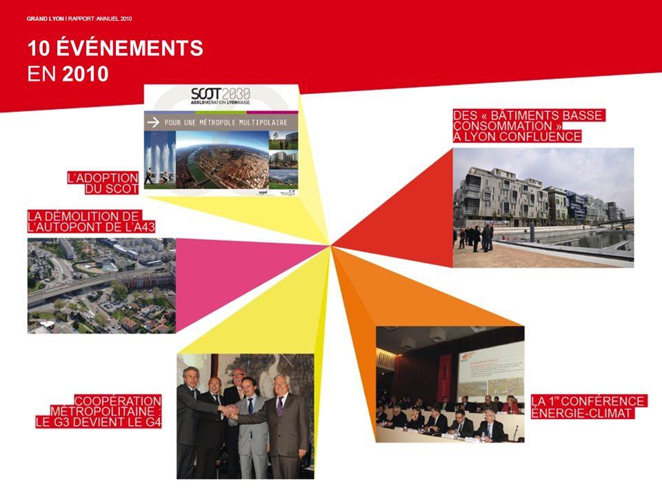 10 ÉVÉNEMENTS EN 2010 GRAND LYON l RAPPORT ANNUEL 2010