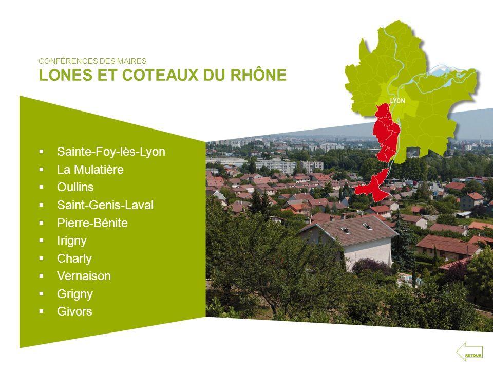 CONFÉRENCES DES MAIRES LONES ET COTEAUX DU RHÔNE Sainte-Foy-lès-Lyon La Mulatière Oullins Saint-Genis-Laval Pierre-Bénite Irigny Charly Vernaison Grig