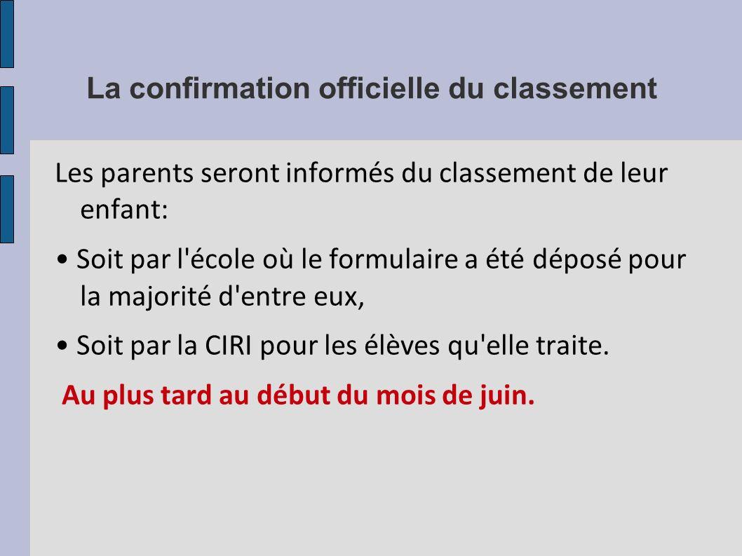 La confirmation officielle du classement Les parents seront informés du classement de leur enfant: Soit par l'école où le formulaire a été déposé pour