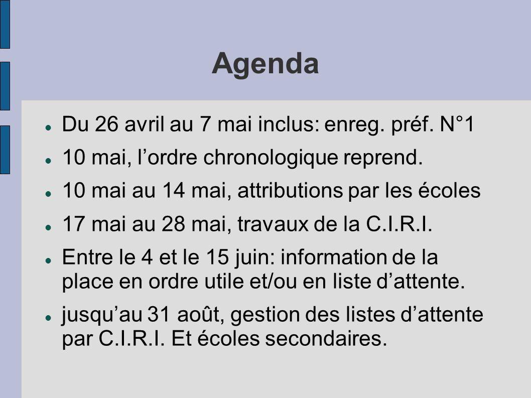 Agenda Du 26 avril au 7 mai inclus: enreg. préf. N°1 10 mai, lordre chronologique reprend. 10 mai au 14 mai, attributions par les écoles 17 mai au 28