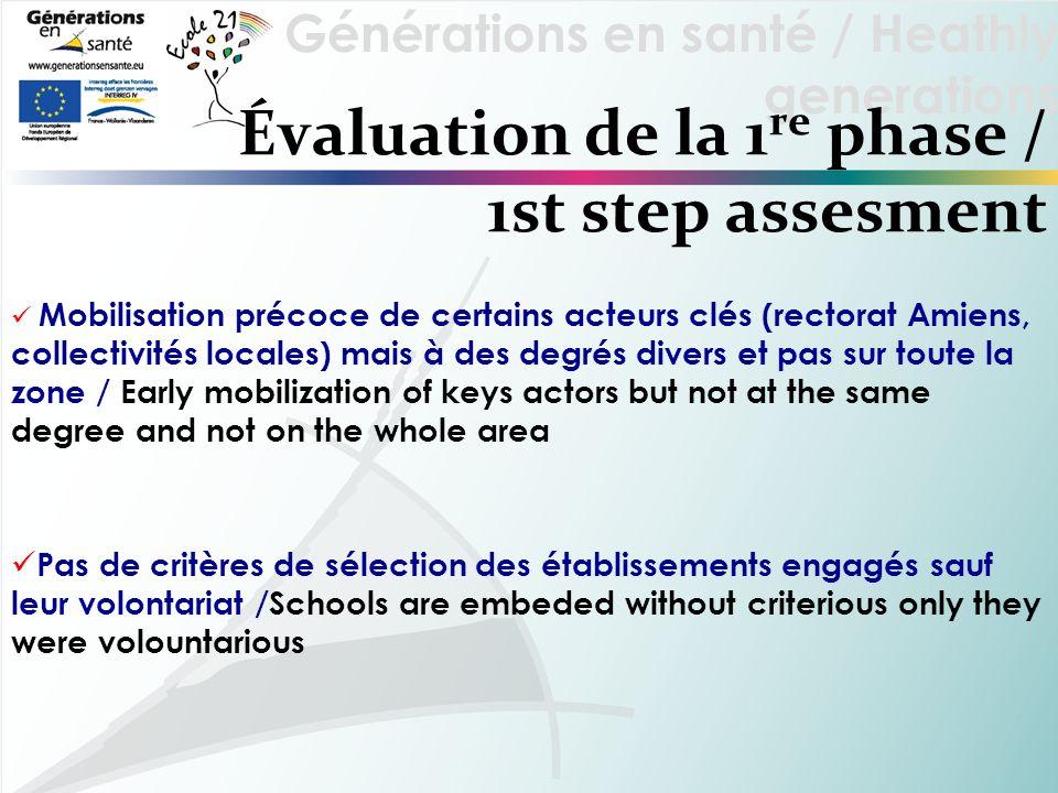 Générations en santé / Heathly generations Évaluation de la 1 re phase / 1st step assesment Mobilisation précoce de certains acteurs clés (rectorat Am