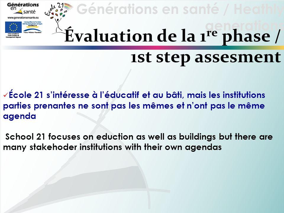 Générations en santé / Heathly generations Évaluation de la 1 re phase / 1st step assesment École 21 sintéresse à léducatif et au bâti, mais les insti