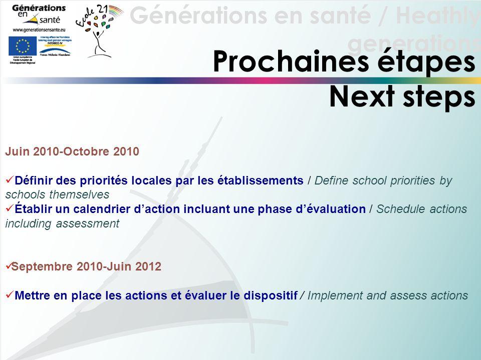Générations en santé / Heathly generations Prochaines étapes Next steps Juin 2010-Octobre 2010 Définir des priorités locales par les établissements /