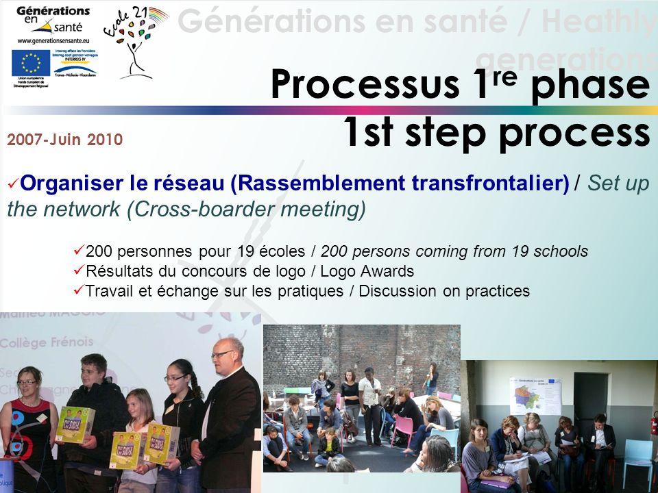 Générations en santé / Heathly generations Processus 1 re phase 1st step process 2007-Juin 2010 Organiser le réseau (Rassemblement transfrontalier) /