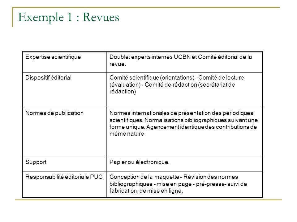 Exemple 1 : Revues Expertise scientifiqueDouble: experts internes UCBN et Comité éditorial de la revue. Dispositif éditorialComité scientifique (orien
