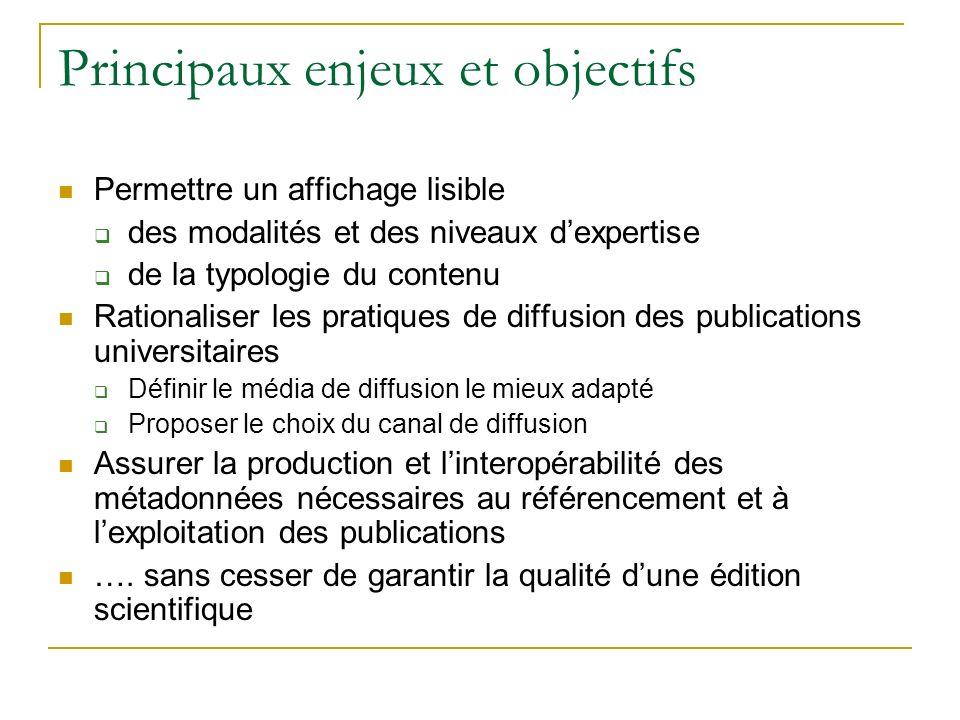 Principaux enjeux et objectifs Permettre un affichage lisible des modalités et des niveaux dexpertise de la typologie du contenu Rationaliser les prat