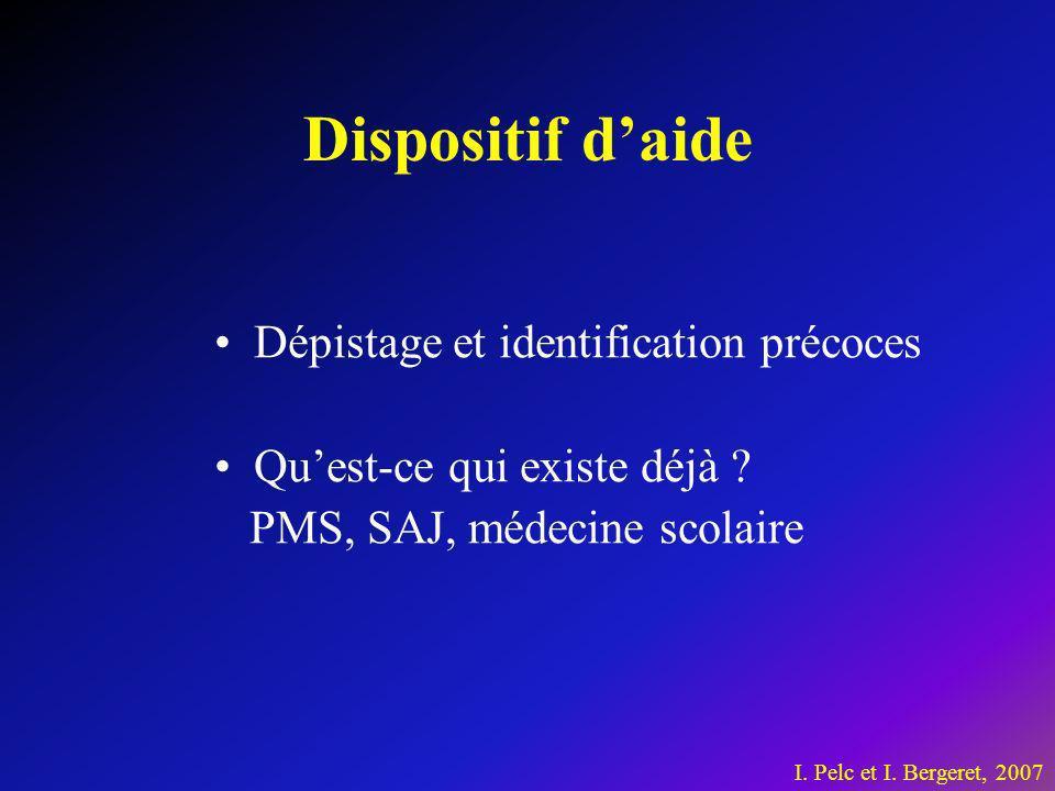 Dispositif daide Dépistage et identification précoces Quest-ce qui existe déjà ? PMS, SAJ, médecine scolaire I. Pelc et I. Bergeret, 2007