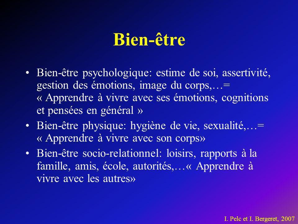 Bien-être Bien-être psychologique: estime de soi, assertivité, gestion des émotions, image du corps,…= « Apprendre à vivre avec ses émotions, cognitio