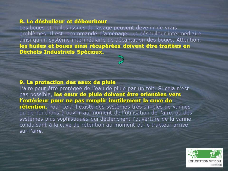 9. La protection des eaux de pluie Laire peut être protégée de leau de pluie par un toit. Si cela nest pas possible, les eaux de pluie doivent être or