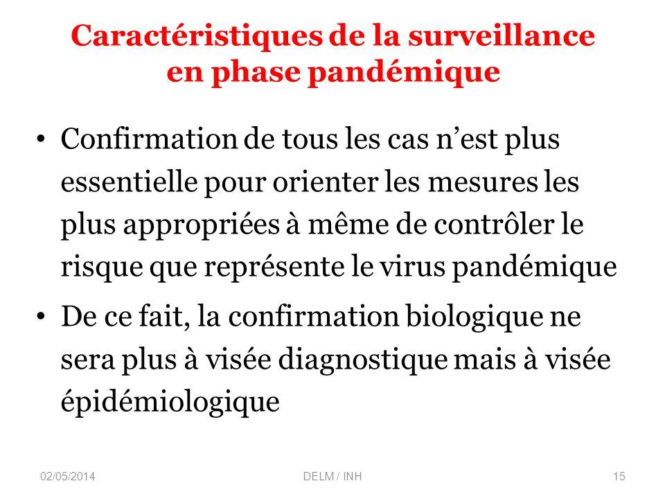 Caractéristiques de la surveillance en phase pandémique Confirmation de tous les cas nest plus essentielle pour orienter les mesures les plus appropriées à même de contrôler le risque que représente le virus pandémique De ce fait, la confirmation biologique ne sera plus à visée diagnostique mais à visée épidémiologique 02/05/2014DELM / INH15