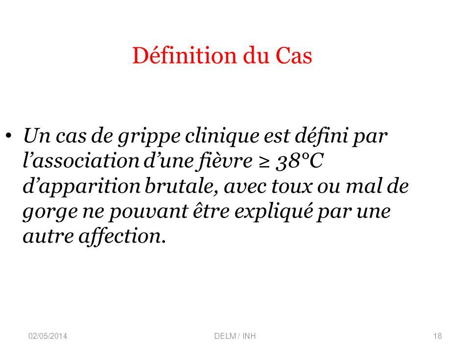 02/05/2014DELM / INH18 Définition du Cas Un cas de grippe clinique est défini par lassociation dune fièvre 38°C dapparition brutale, avec toux ou mal de gorge ne pouvant être expliqué par une autre affection.