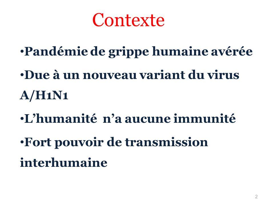 Contexte Pandémie de grippe humaine avérée Due à un nouveau variant du virus A/H1N1 Lhumanité na aucune immunité Fort pouvoir de transmission interhumaine 2