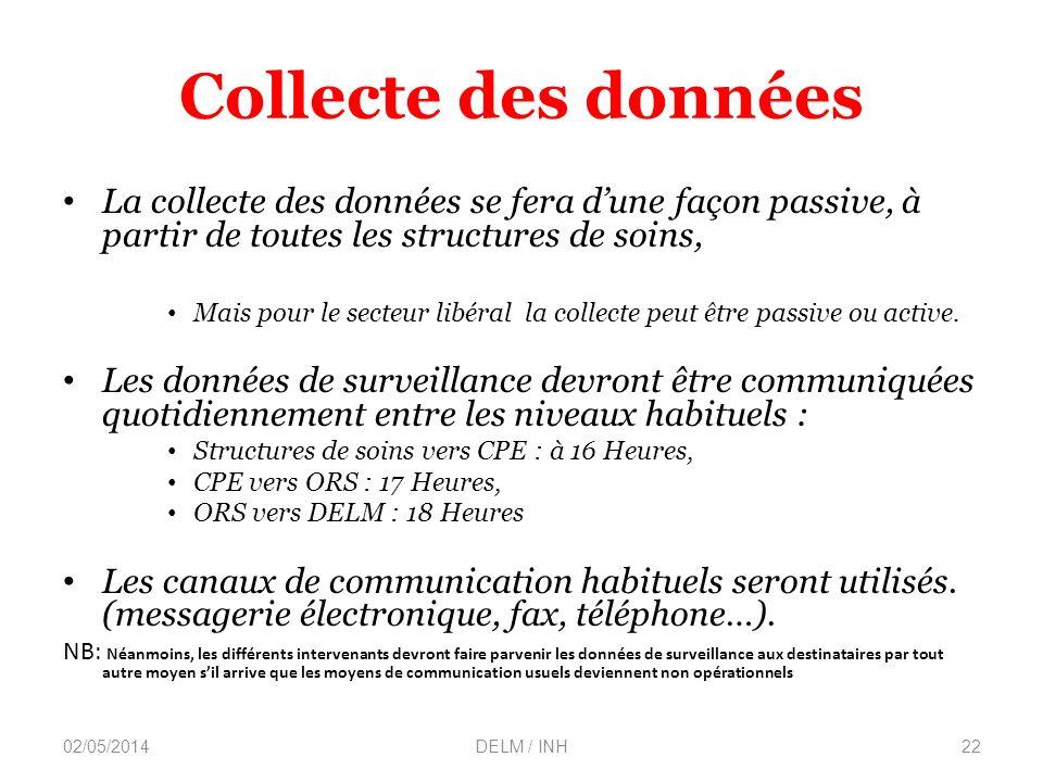 Collecte des données La collecte des données se fera dune façon passive, à partir de toutes les structures de soins, Mais pour le secteur libéral la collecte peut être passive ou active.
