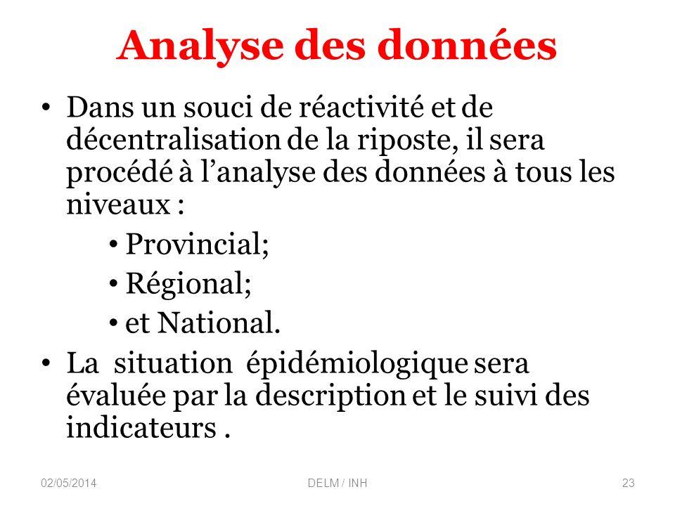 Analyse des données Dans un souci de réactivité et de décentralisation de la riposte, il sera procédé à lanalyse des données à tous les niveaux : Provincial; Régional; et National.