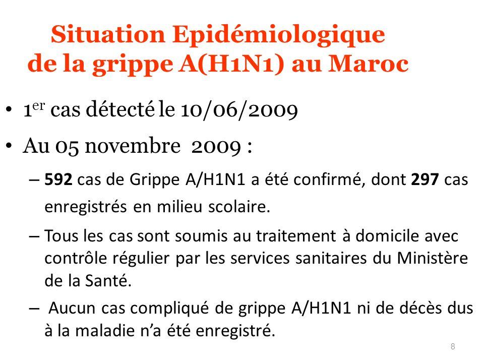 8 1 er cas détecté le 10/06/2009 Au 05 novembre 2009 : – 592 cas de Grippe A/H1N1 a été confirmé, dont 297 cas enregistrés en milieu scolaire.