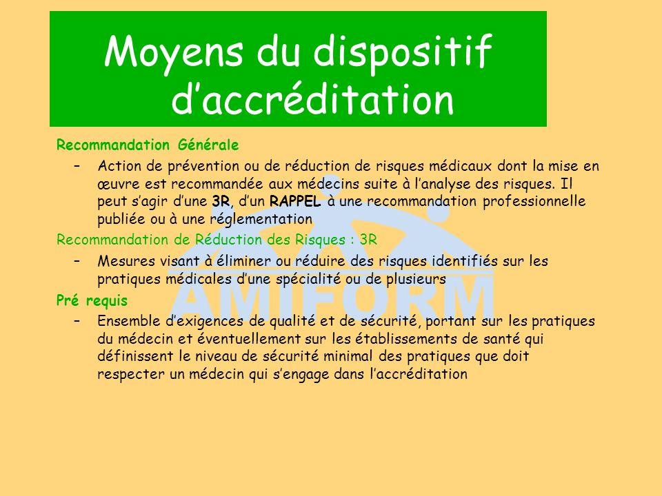 Moyens du dispositif daccréditation Recommandation Générale –Action de prévention ou de réduction de risques médicaux dont la mise en œuvre est recomm
