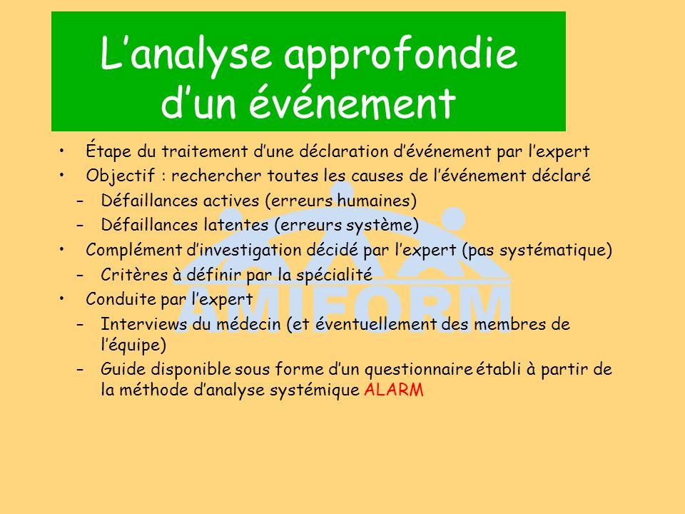 Lanalyse approfondie dun événement Étape du traitement dune déclaration dévénement par lexpert Objectif : rechercher toutes les causes de lévénement d