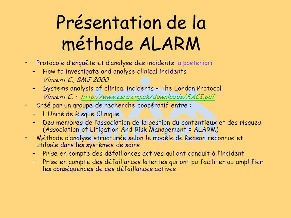Présentation de la méthode ALARM Protocole denquête et danalyse des incidents a posteriori –How to investigate and analyse clinical incidents Vincent