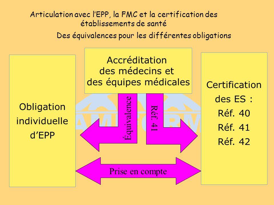 Certification des ES : Réf. 40 Réf. 41 Réf. 42 Obligation individuelle dEPP Prise en compte Accréditation des médecins et des équipes médicales Réf. 4