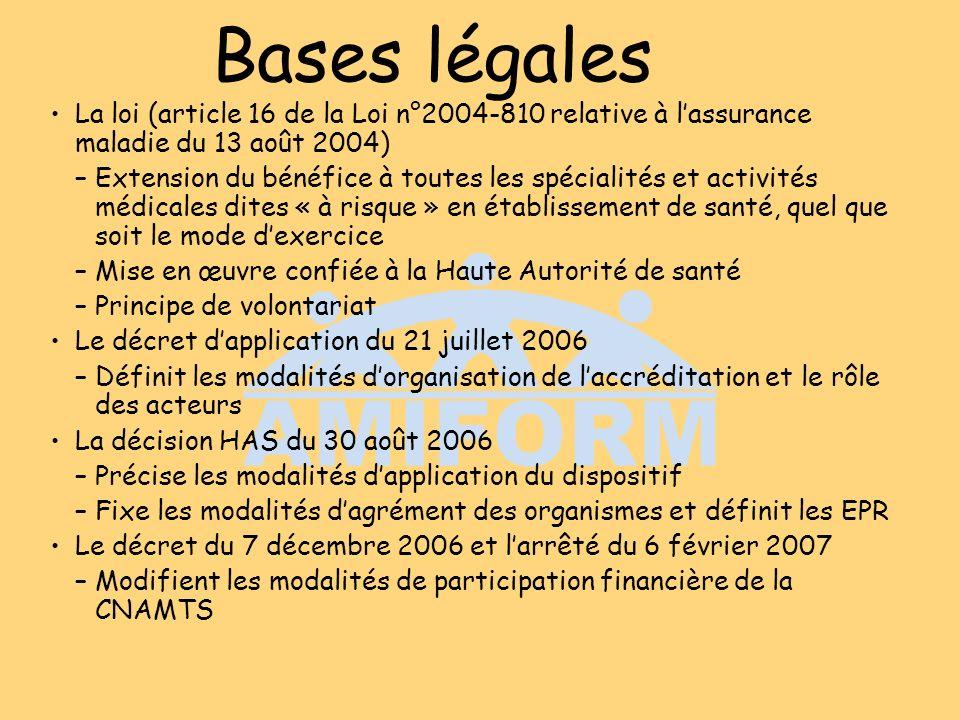 Bases légales La loi (article 16 de la Loi n°2004-810 relative à lassurance maladie du 13 août 2004) –Extension du bénéfice à toutes les spécialités e