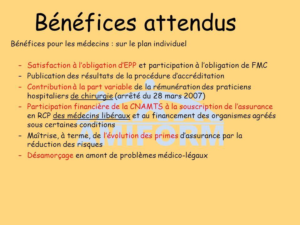 Bénéfices attendus Bénéfices pour les médecins : sur le plan individuel –Satisfaction à lobligation dEPP et participation à lobligation de FMC –Public