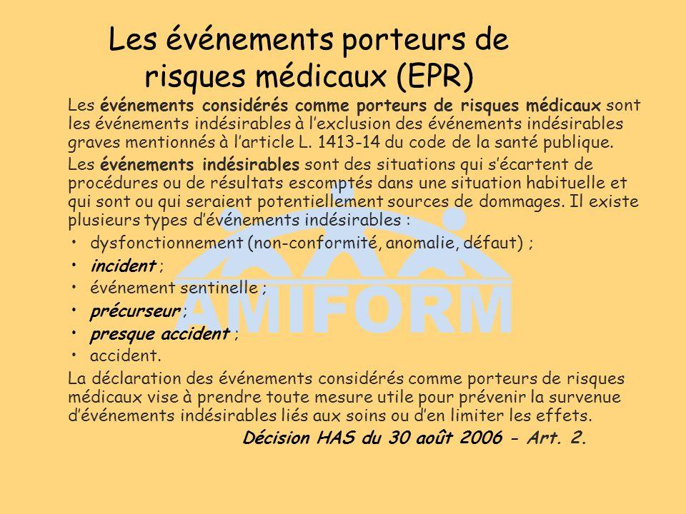 Les événements porteurs de risques médicaux (EPR) Les événements considérés comme porteurs de risques médicaux sont les événements indésirables à lexc