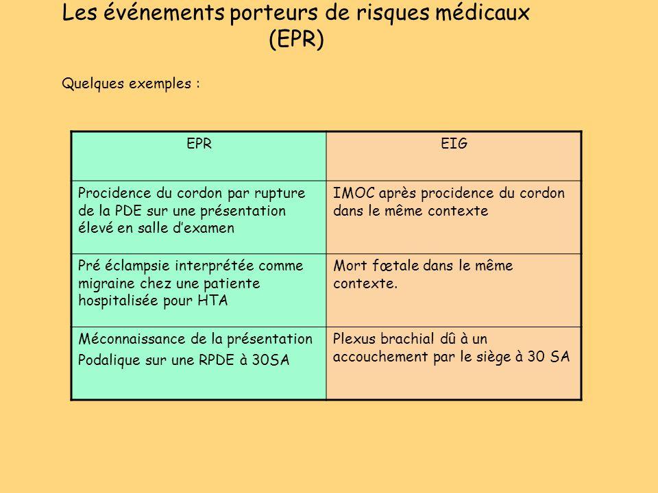 Les événements porteurs de risques médicaux (EPR) Quelques exemples : EPREIG Procidence du cordon par rupture de la PDE sur une présentation élevé en