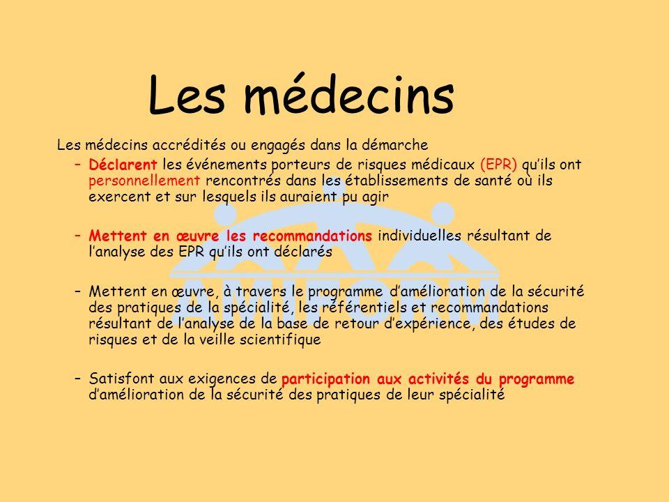 Les médecins Les médecins accrédités ou engagés dans la démarche –Déclarent les événements porteurs de risques médicaux (EPR) quils ont personnellemen